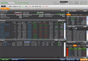 Simulated trading option platfirm